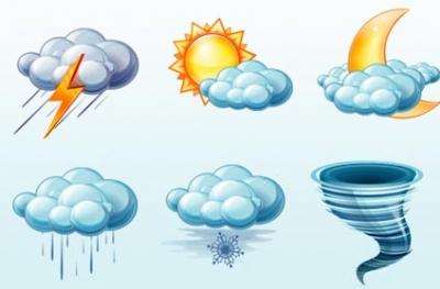 Hava durumunu öğrenmek neden önemlidir?