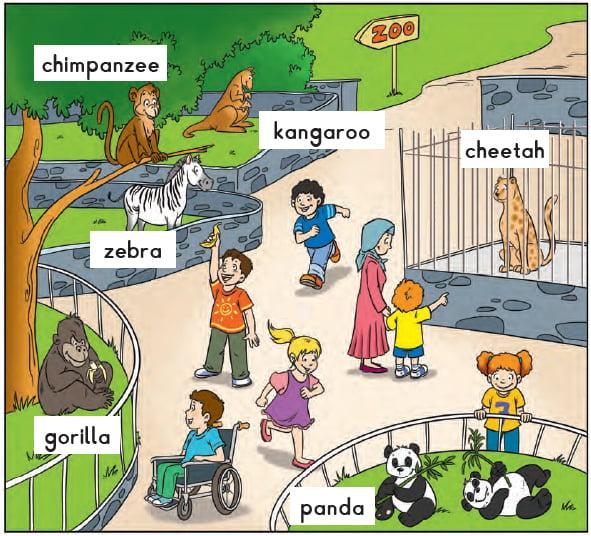 E harfi ile başlayan İngilizce kelimeler