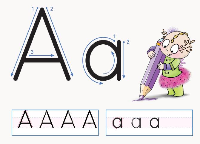 A harfi ile ilgili çalışmalar