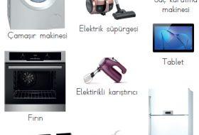 Elektrikli ev aletlerini kullanırken uymamız gereken kurallar nelerdir?