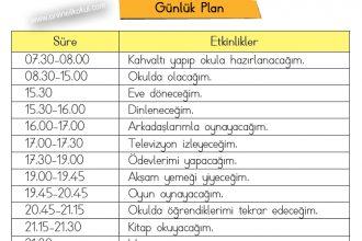 Plan yapmanın ve planlı yaşamanın faydaları nelerdir?