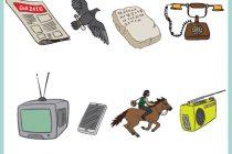 İletişim daireleri etkinlik ve oyun