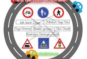 Trafik işaretleri ve işaret levhalarının olmaması durumunda yaşayabileceğimiz sıkıntılar nelerdir?