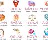 Burçlar ve astroloji