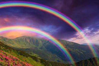 Gökkuşağının Renkleri ve Sıralanışı