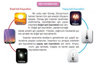 Çevremizdeki Işık Kaynakları Nelerdir?